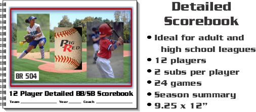 Detailed Scorebook